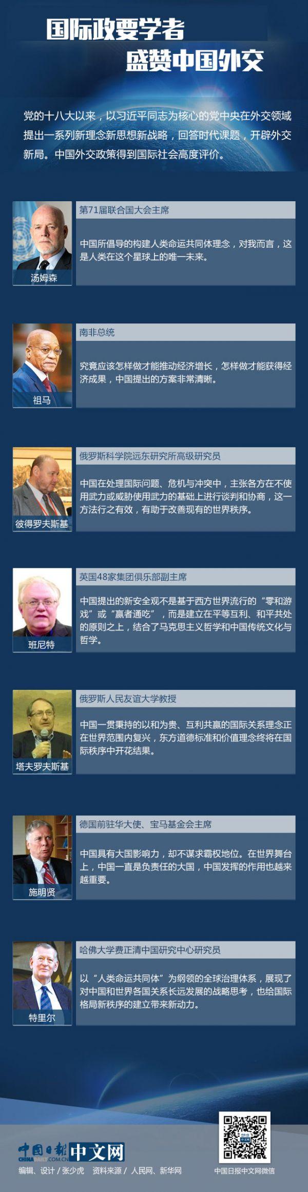 【理上网来•喜迎十九大】国际政要学者盛赞中国外交